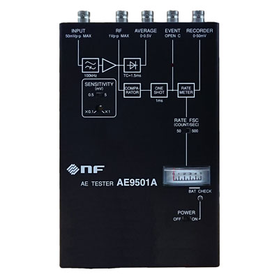 AE9501A AEテスタ